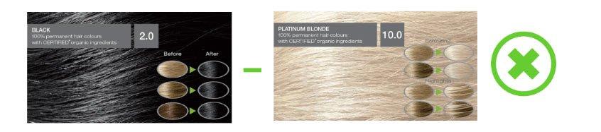 saç boyası karışımları - resimli örnekler 10