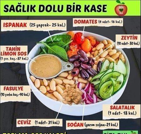 düşük kalorili yiyecekler listesi 1